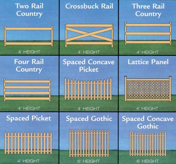90049 - See-Thru Fences